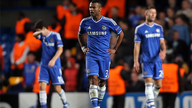 Chelsea in champions league 2013