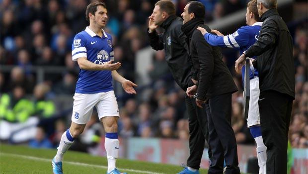 Leighton Baines Everton left-back