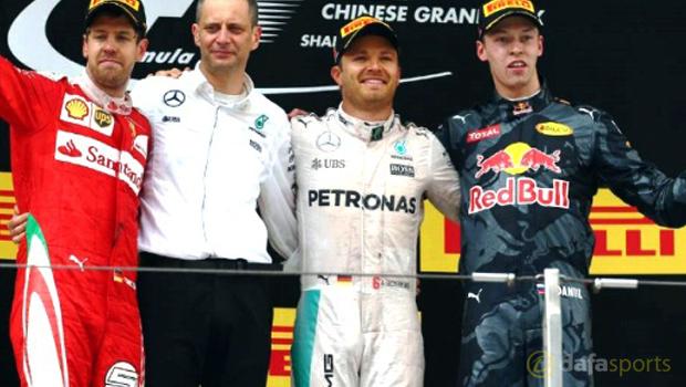 Nico Rosberg China Grand Prix 2016 F1